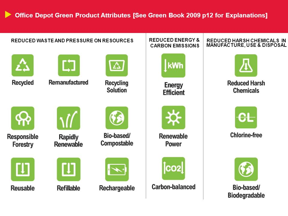 REDUCED WASTE AND PRESSURE ON RESOURCES REDUCED ENERGY & CARBON EMISSIONS REDUCED HARSH CHEMICALS IN MANUFACTURE, USE & DISPOSAL Office Depot Green Product Attributes [See Green Book 2009 p12 for Explanations]