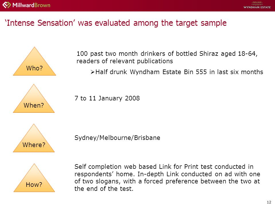 12 Intense Sensation was evaluated among the target sample 100 past two month drinkers of bottled Shiraz aged 18-64, readers of relevant publications Half drunk Wyndham Estate Bin 555 in last six months Who.