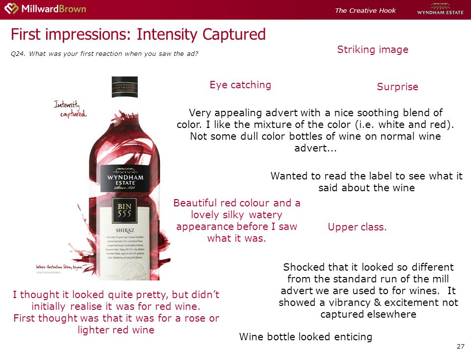 27 First impressions: Intensity Captured Q24. What was your first reaction when you saw the ad.