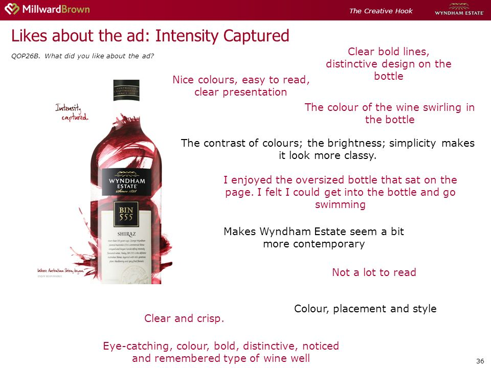 36 Likes about the ad: Intensity Captured QOP26B. What did you like about the ad.