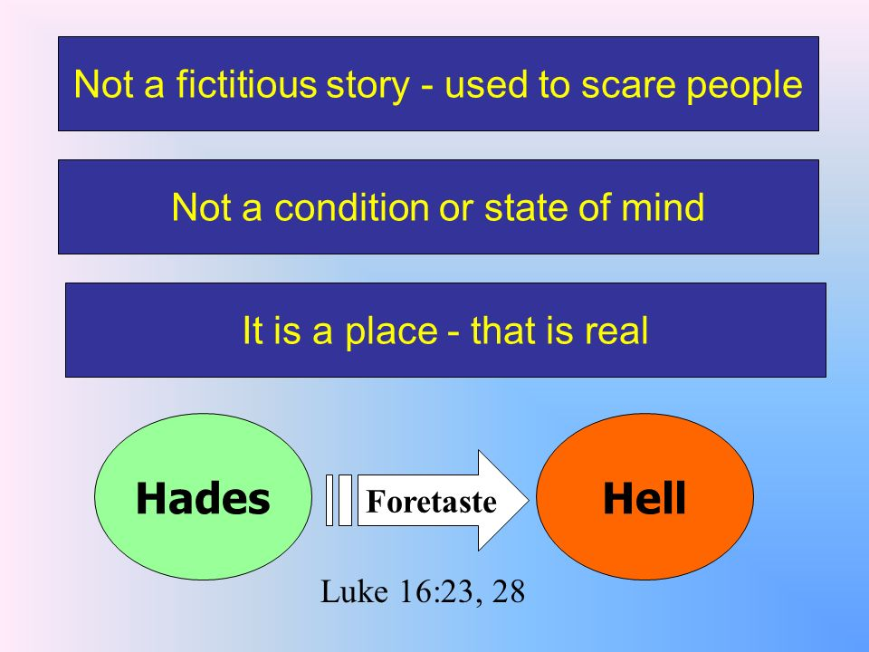 Not a fictitious story - used to scare people Not a condition or state of mind HadesHell Foretaste Luke 16:23, 28 It is a place - that is real