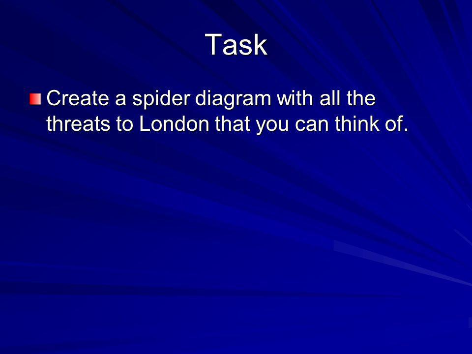 Task Create a spider diagram with all the threats to London that you can think of.