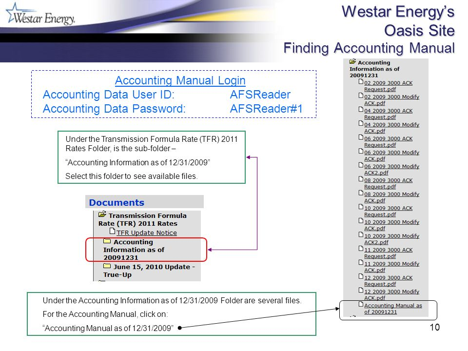 10 Westar Energys Oasis Site Finding Accounting Manual Accounting Manual Login Accounting Data User ID:AFSReader Accounting Data Password:AFSReader#1 Under the Transmission Formula Rate (TFR) 2011 Rates Folder, is the sub-folder – Accounting Information as of 12/31/2009 Select this folder to see available files.