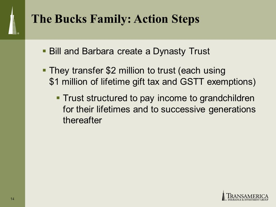 14 The Bucks Family: Action Steps Bill and Barbara create a Dynasty Trust They transfer $2 million to trust (each using $1 million of lifetime gift tax and GSTT exemptions) Trust structured to pay income to grandchildren for their lifetimes and to successive generations thereafter