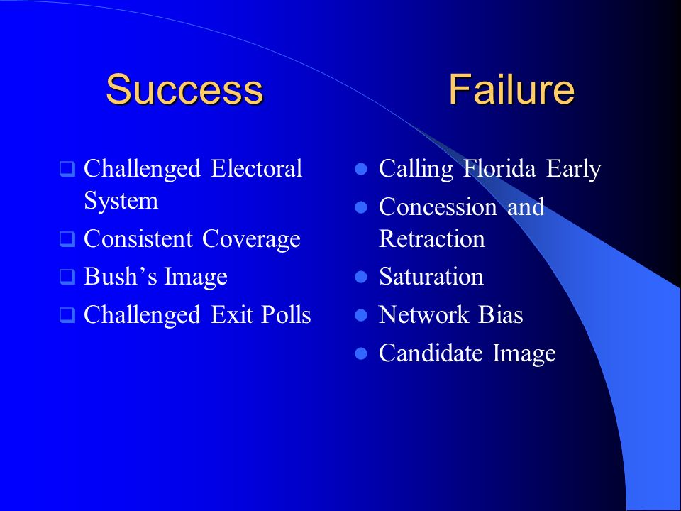 Media Success and Failure of Election 2000 A Republican Perspective Kylee Selby Sarah Simpson