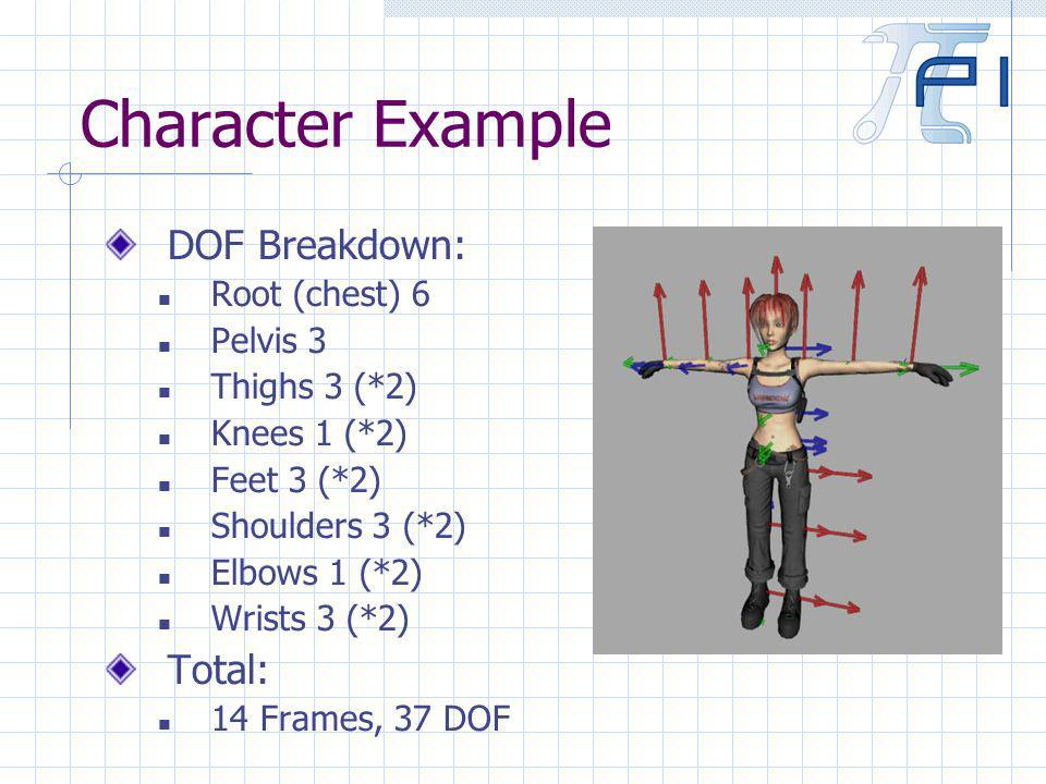 Character Example DOF Breakdown: Root (chest) 6 Pelvis 3 Thighs 3 (*2) Knees 1 (*2) Feet 3 (*2) Shoulders 3 (*2) Elbows 1 (*2) Wrists 3 (*2) Total: 14 Frames, 37 DOF
