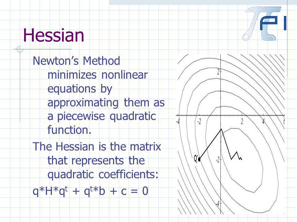 Hessian Newtons Method minimizes nonlinear equations by approximating them as a piecewise quadratic function.