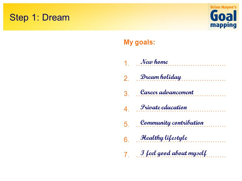 Step 1: Dream My goals: 1.…………………………………. 2.………………………………….
