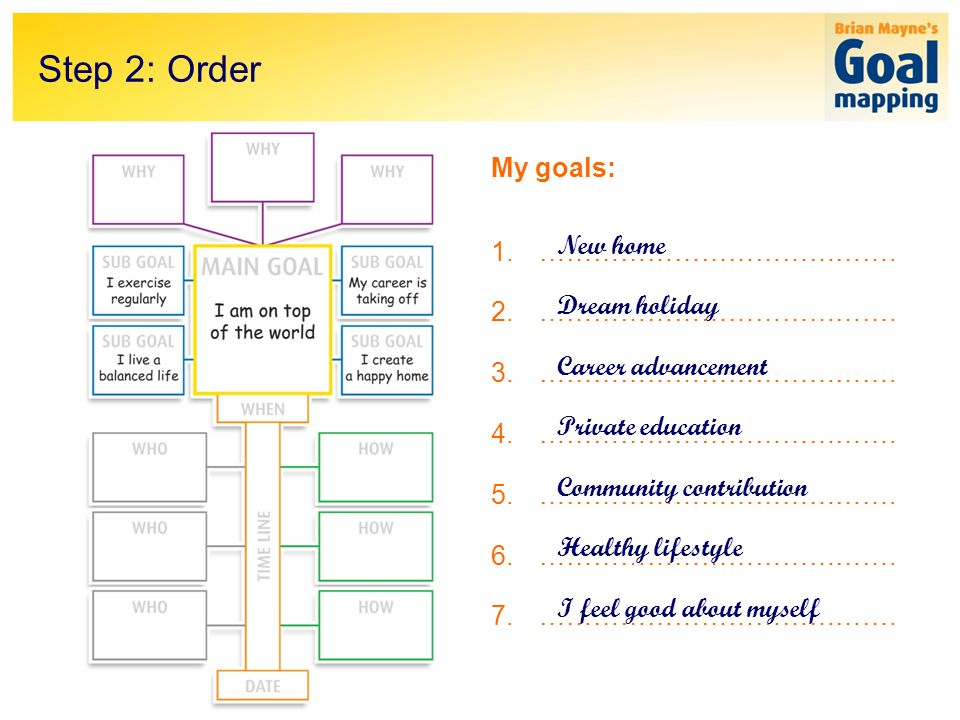 Step 2: Order My goals: 1.…………………………………. 2.………………………………….