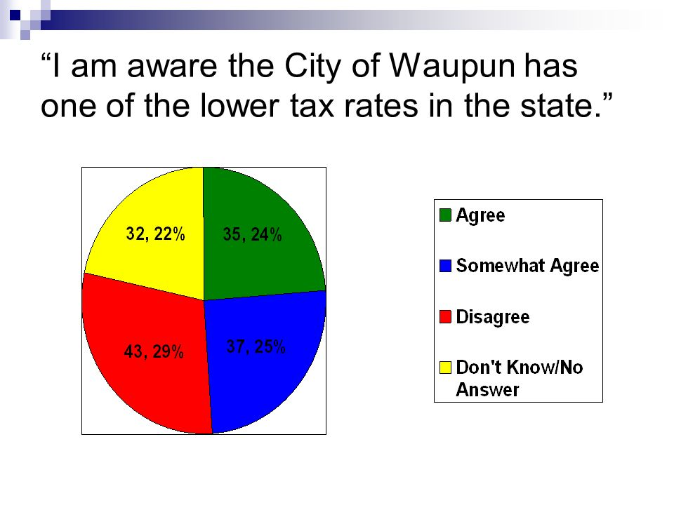 I am aware the City of Waupun has one of the lower tax rates in the state