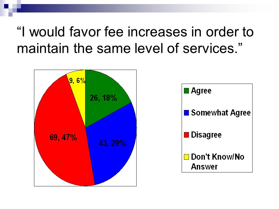 I would favor fee increases in order to maintain the same level of services