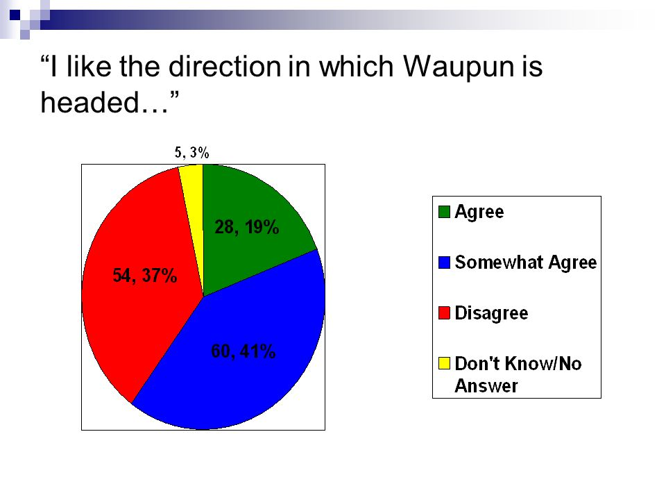 I like the direction in which Waupun is headed…
