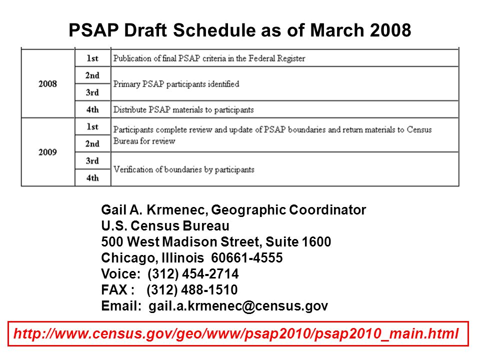 PSAP Draft Schedule as of March Gail A.