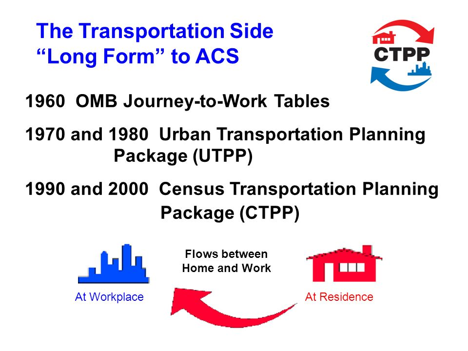 The Transportation Side Long Form to ACS 1960 OMB Journey-to-Work Tables 1970 and 1980 Urban Transportation Planning Package (UTPP) 1990 and 2000 Census Transportation Planning Package (CTPP) At ResidenceAt Workplace Flows between Home and Work