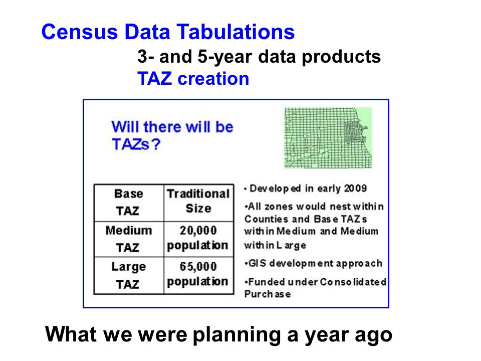 Census Data Tabulations 3- and 5-year data products TAZ creation What we were planning a year ago