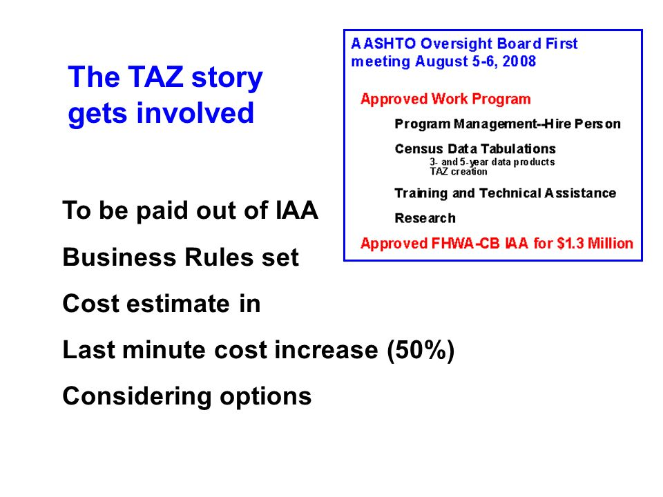 The TAZ story gets involved To be paid out of IAA Business Rules set Cost estimate in Last minute cost increase (50%) Considering options