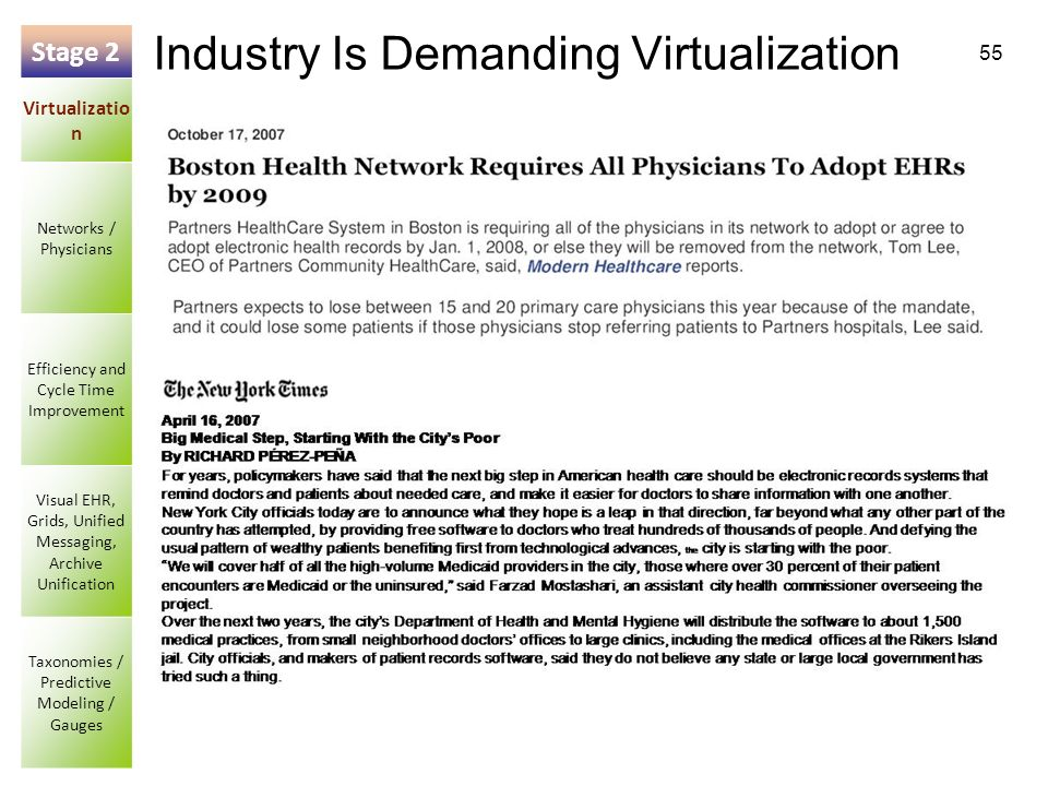 55 Industry Is Demanding Virtualization Stage 2 Virtualizatio n Networks / Physicians Efficiency and Cycle Time Improvement Visual EHR, Grids, Unified Messaging, Archive Unification Taxonomies / Predictive Modeling / Gauges
