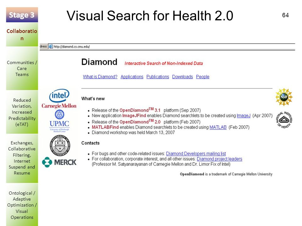 64 Visual Search for Health 2.0 Stage 3 Collaboratio n Communities / Care Teams Reduced Variation, Increased Predictability (eTAT) Exchanges, Collaborative Filtering, Internet Suspend and Resume Ontological / Adaptive Optimization / Visual Operations
