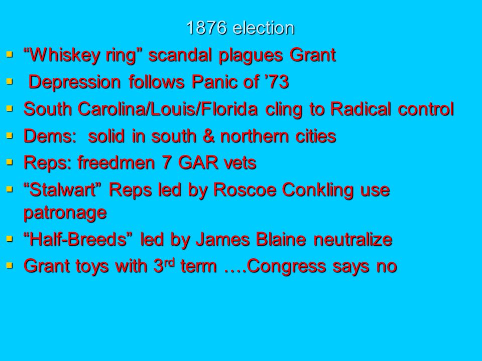 1876 election Whiskey ring scandal plagues Grant Whiskey ring scandal plagues Grant Depression follows Panic of 73 Depression follows Panic of 73 South Carolina/Louis/Florida cling to Radical control South Carolina/Louis/Florida cling to Radical control Dems: solid in south & northern cities Dems: solid in south & northern cities Reps: freedmen 7 GAR vets Reps: freedmen 7 GAR vets Stalwart Reps led by Roscoe Conkling use patronage Stalwart Reps led by Roscoe Conkling use patronage Half-Breeds led by James Blaine neutralize Half-Breeds led by James Blaine neutralize Grant toys with 3 rd term ….Congress says no Grant toys with 3 rd term ….Congress says no
