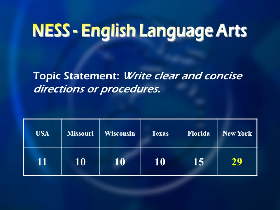 USAMissouriWisconsinTexasFloridaNew York Topic Statement: Write clear and concise directions or procedures.