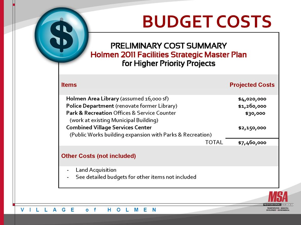 BUDGET COSTS VILLAGE of HOLMEN