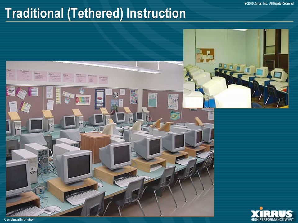 Confidential Information ® 2010 Xirrus, Inc. All Rights Reserved Traditional (Tethered) Instruction