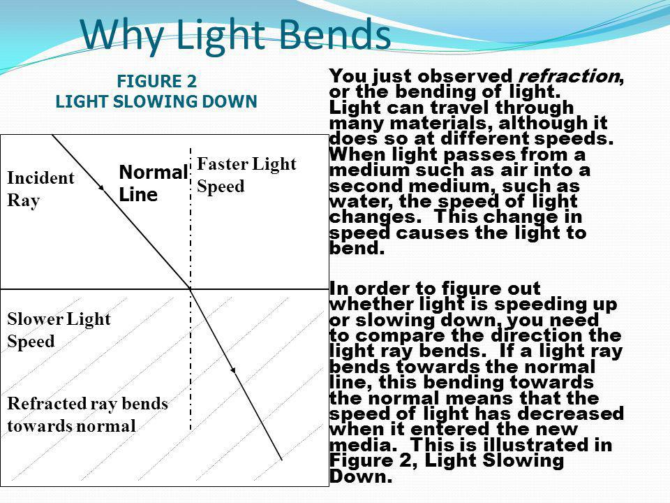 Why Light Bends You just observed refraction, or the bending of light.