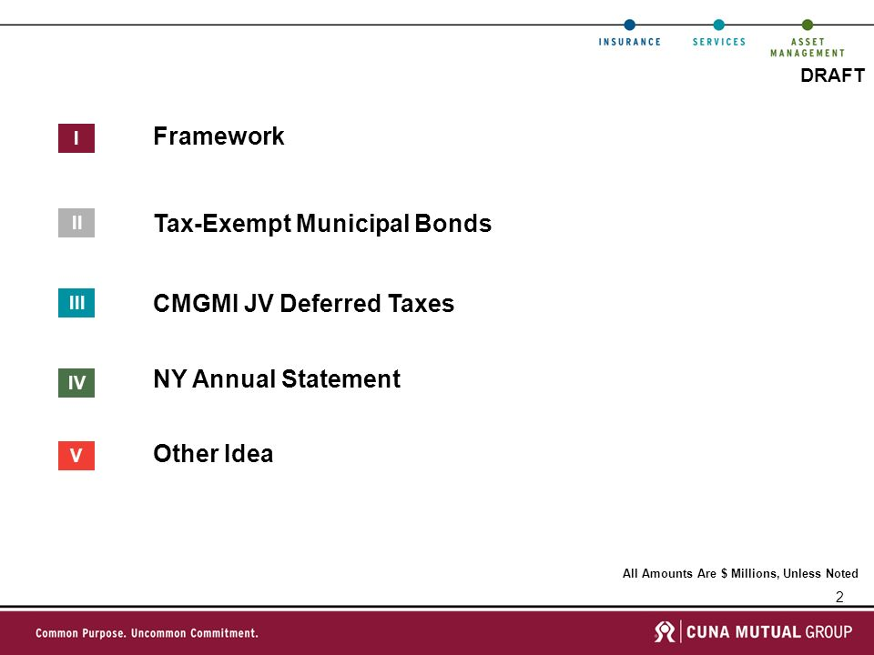 2 Framework CMGMI JV Deferred Taxes NY Annual Statement Other Idea I III IV V All Amounts Are $ Millions, Unless Noted Tax-Exempt Municipal Bonds II