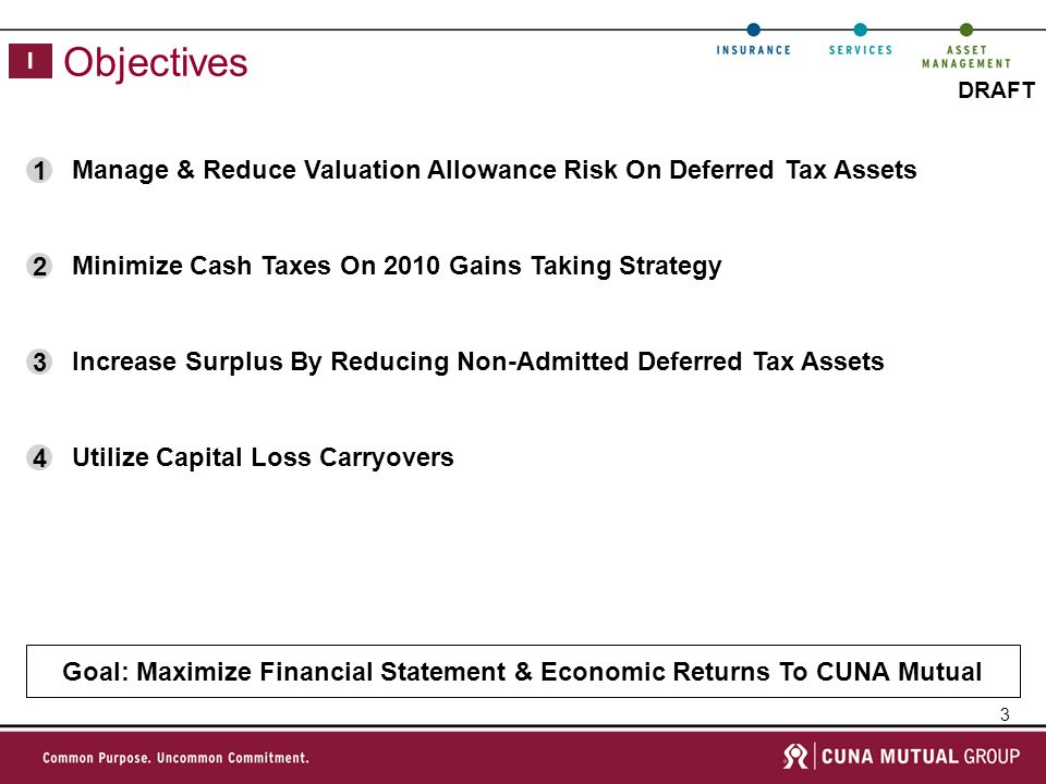 3 DRAFT Objectives I Manage & Reduce Valuation Allowance Risk On Deferred Tax Assets 1 Minimize Cash Taxes On 2010 Gains Taking Strategy 2 Increase Surplus By Reducing Non-Admitted Deferred Tax Assets 3 Utilize Capital Loss Carryovers 4 Goal: Maximize Financial Statement & Economic Returns To CUNA Mutual