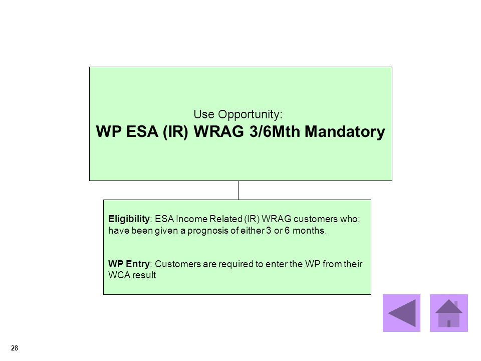 28 Use Opportunity: WP ESA (IR) WRAG 3/6Mth Mandatory Eligibility: ESA Income Related (IR) WRAG customers who; have been given a prognosis of either 3 or 6 months.