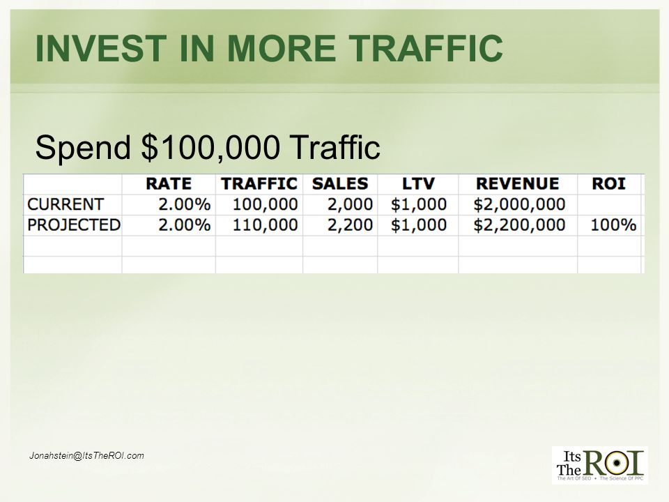 INVEST IN MORE TRAFFIC Spend $100,000 Traffic