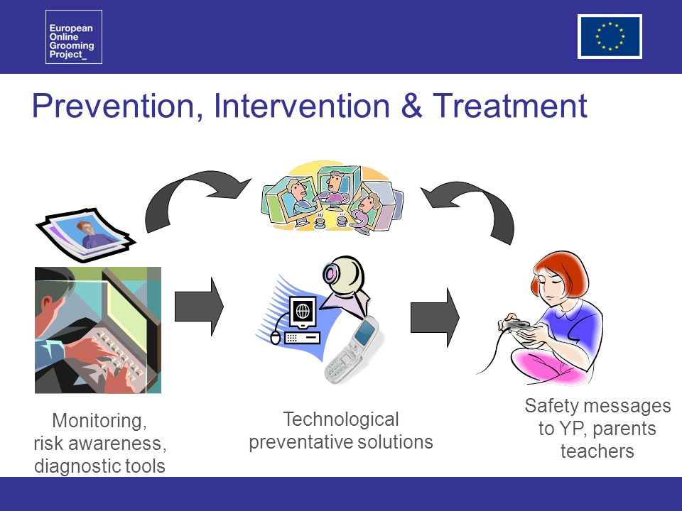 Prevention, Intervention & Treatment Safety messages to YP, parents teachers Technological preventative solutions Monitoring, risk awareness, diagnostic tools