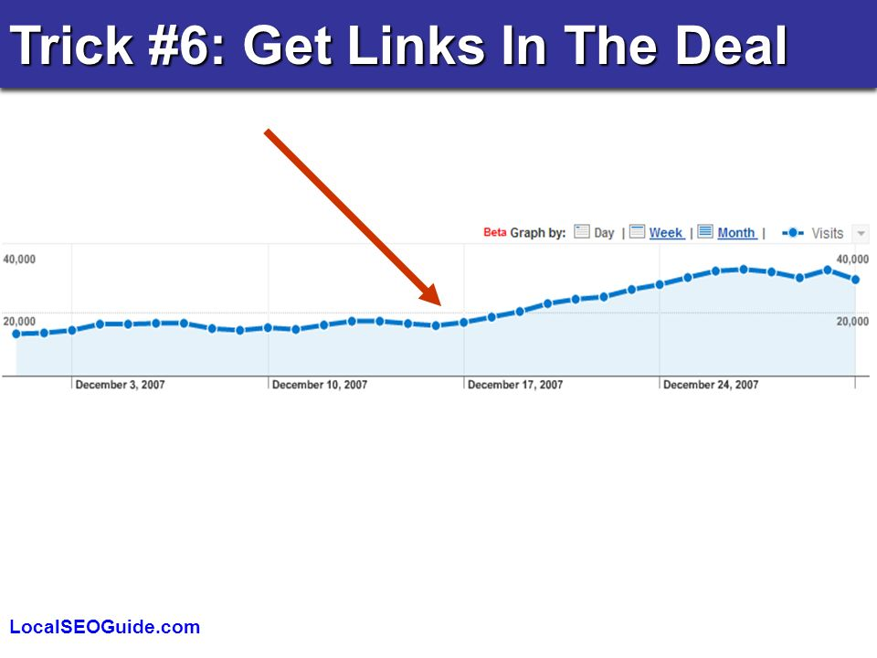 LocalSEOGuide.com Trick #6: Get Links In The Deal
