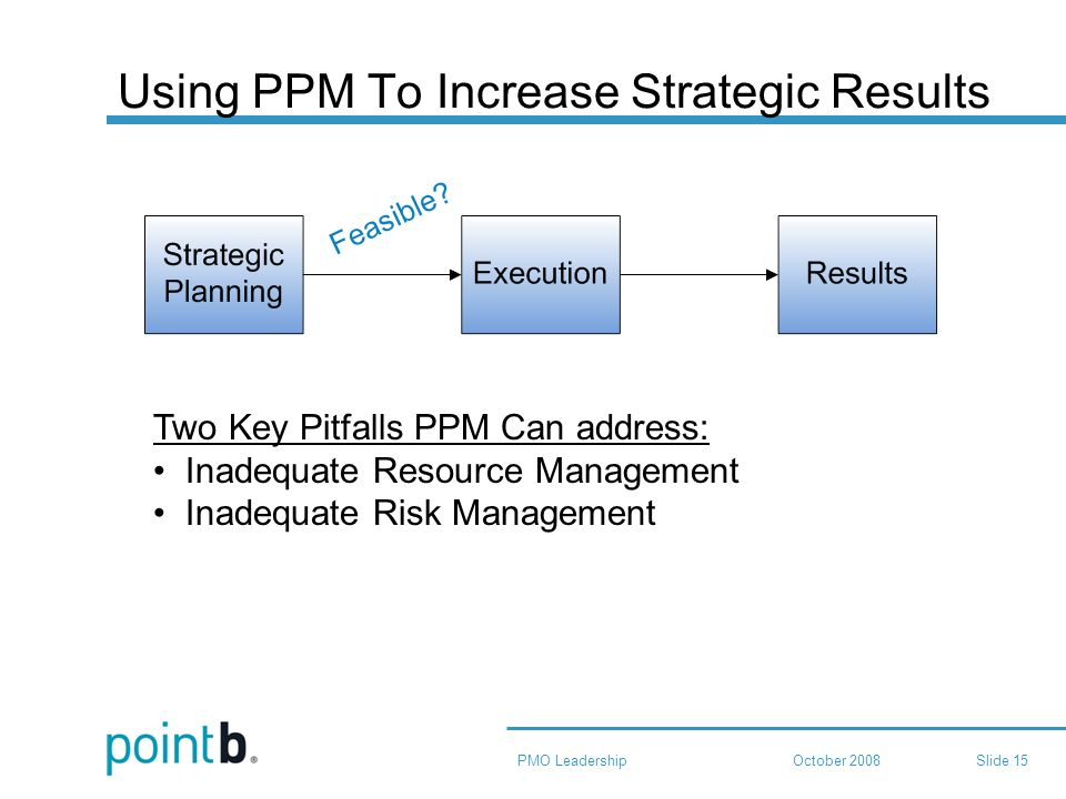 October 2008PMO LeadershipSlide 15 Using PPM To Increase Strategic Results Feasible.