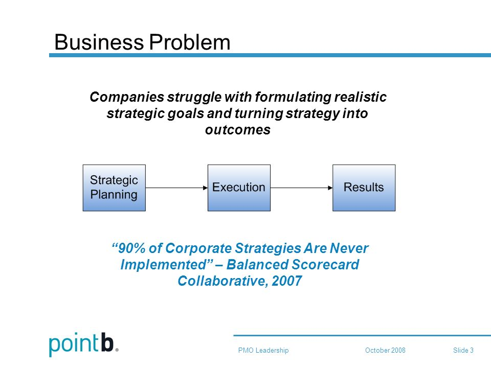 October 2008PMO LeadershipSlide 3 Business Problem 90% of Corporate Strategies Are Never Implemented – Balanced Scorecard Collaborative, 2007 Companies struggle with formulating realistic strategic goals and turning strategy into outcomes