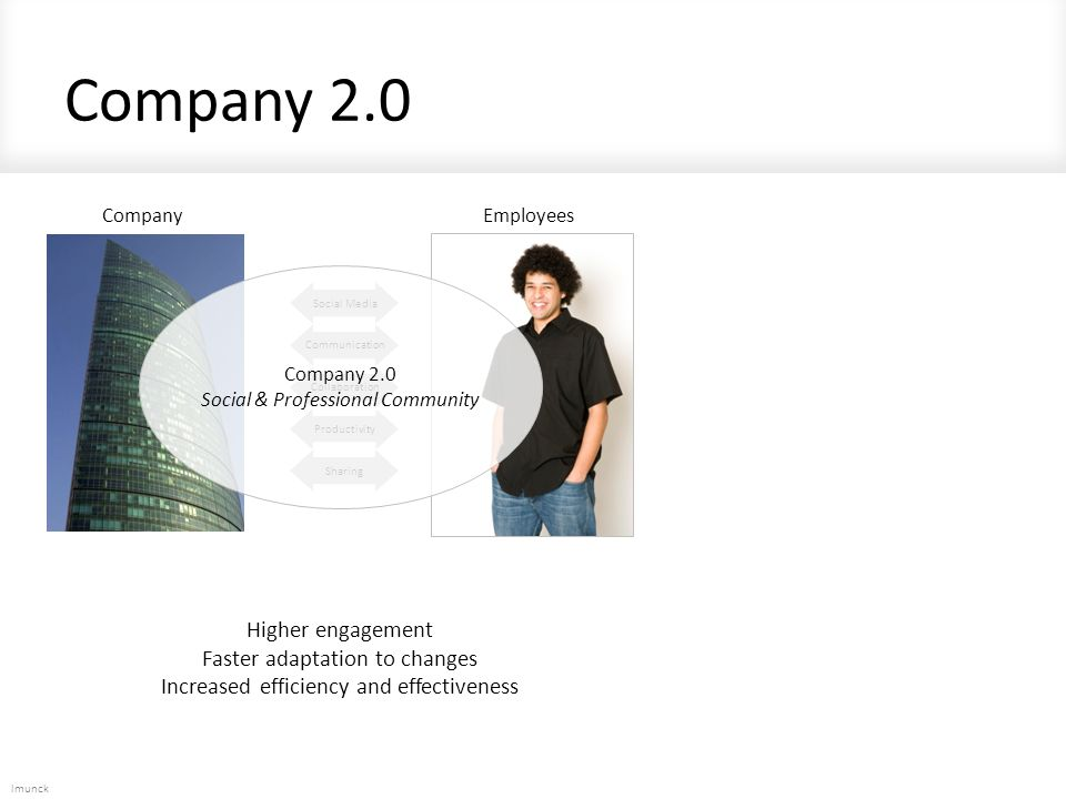 lmunck Company 2.0 Social Media Communication Collaboration Productivity Sharing CompanyEmployees Higher engagement Faster adaptation to changes Increased efficiency and effectiveness Company 2.0 Social & Professional Community