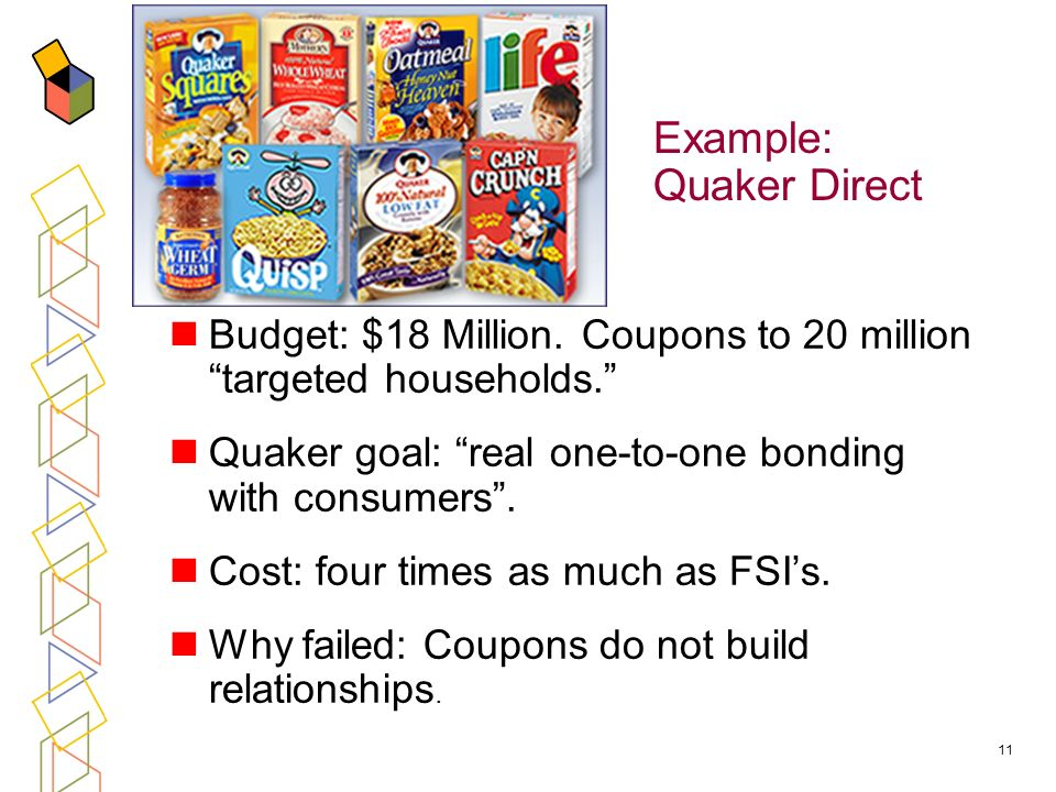 11 Example: Quaker Direct Budget: $18 Million. Coupons to 20 million targeted households.