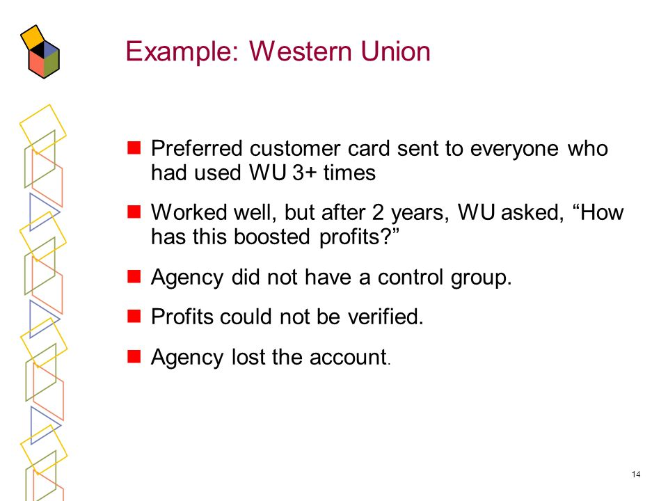 14 Example: Western Union Preferred customer card sent to everyone who had used WU 3+ times Worked well, but after 2 years, WU asked, How has this boosted profits.
