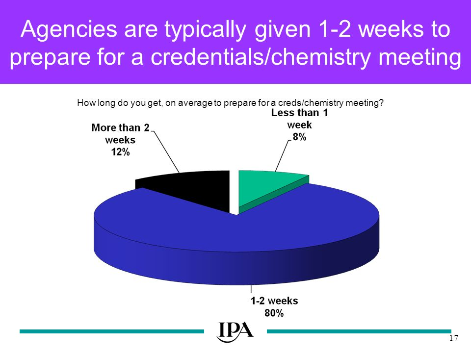 17 Agencies are typically given 1-2 weeks to prepare for a credentials/chemistry meeting How long do you get, on average to prepare for a creds/chemistry meeting