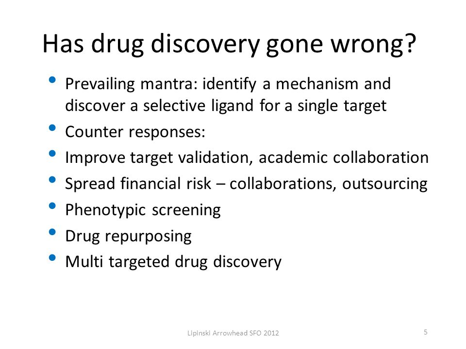 Has drug discovery gone wrong.