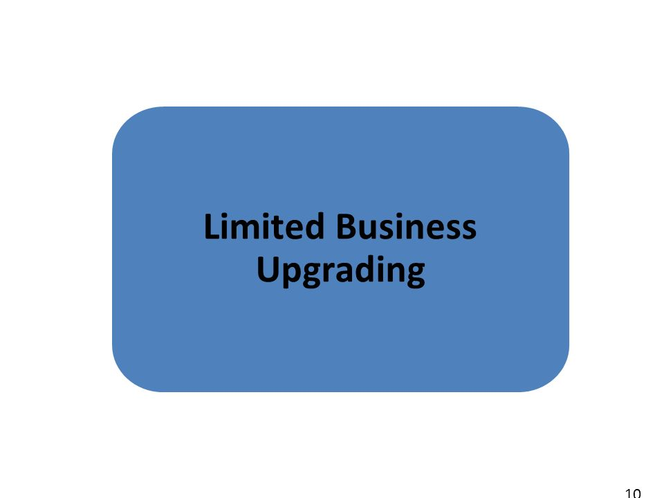 10 Limited Business Upgrading