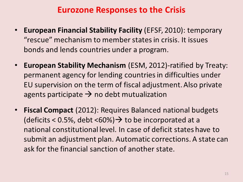 Eurozone Responses to the Crisis European Financial Stability Facility (EFSF, 2010): temporary rescue mechanism to member states in crisis.