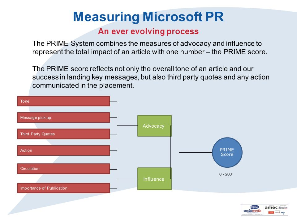 Measuring Microsoft PR An ever evolving process