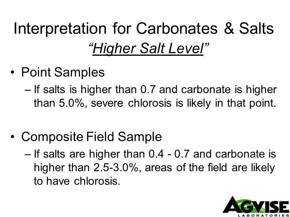 Interpretation for Carbonates & Salts Point Samples –If salts is higher than 0.7 and carbonate is higher than 5.0%, severe chlorosis is likely in that point.