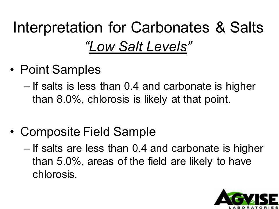 Interpretation for Carbonates & Salts Point Samples –If salts is less than 0.4 and carbonate is higher than 8.0%, chlorosis is likely at that point.