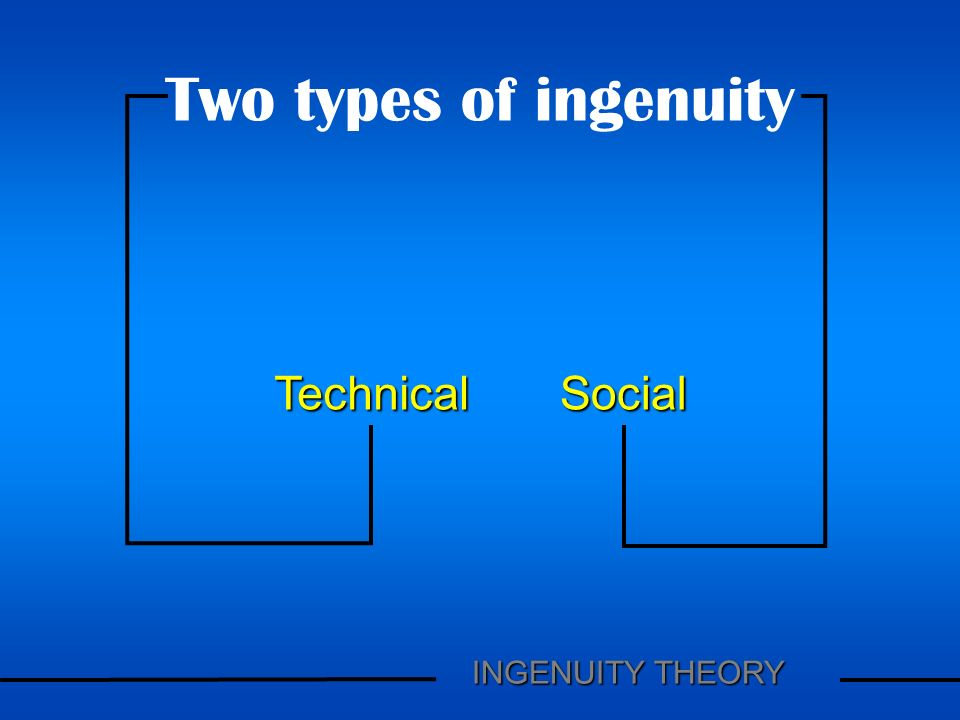Two types of ingenuity SocialTechnical INGENUITY THEORY