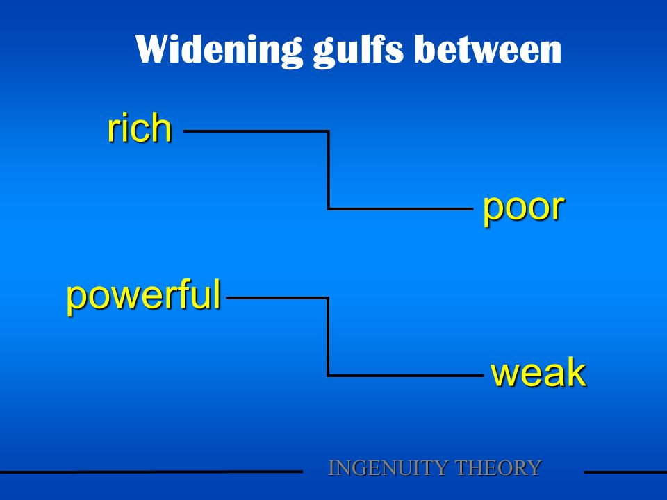 Widening gulfs between rich weak poor powerful INGENUITY THEORY