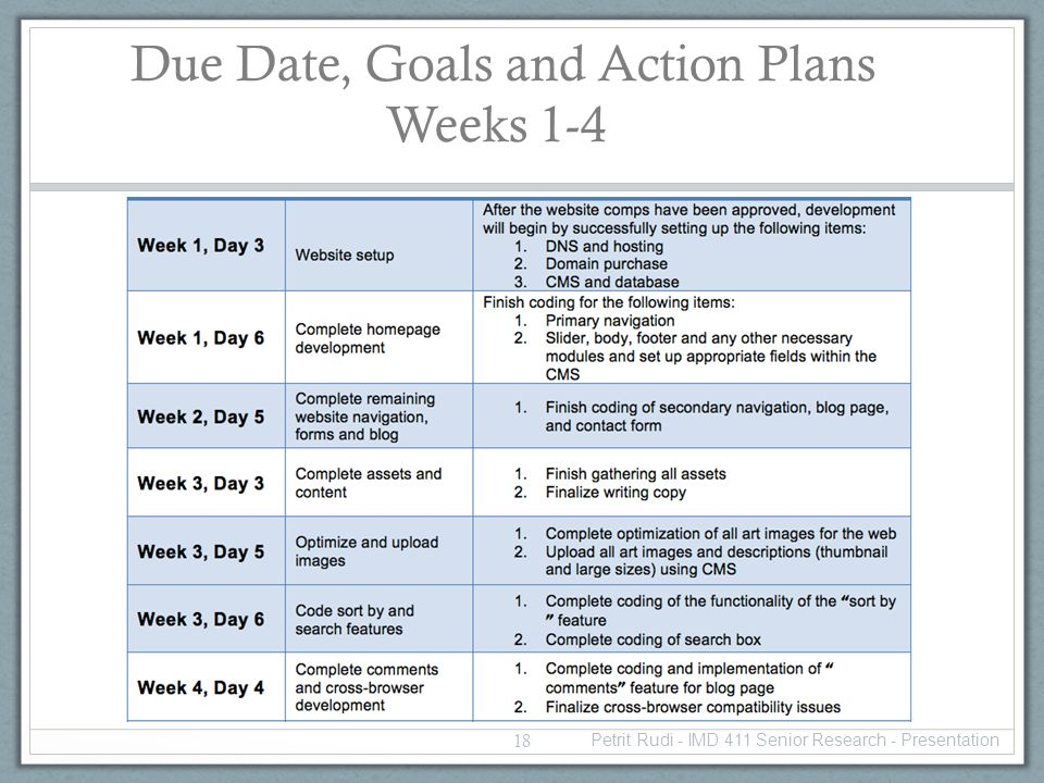 Due Date, Goals and Action Plans Weeks 1-4 18 Petrit Rudi - IMD 411 Senior Research - Presentation