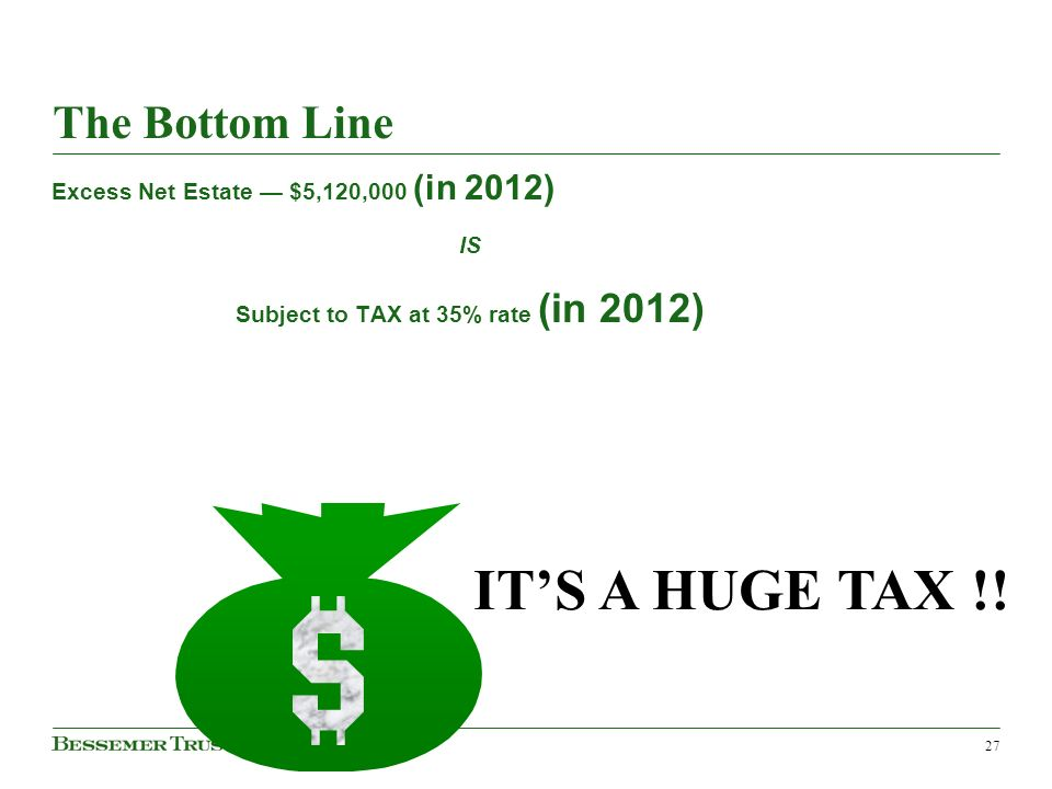 27 The Bottom Line Excess Net Estate $5,120,000 (in 2012) IS Subject to TAX at 35% rate (in 2012) ITS A HUGE TAX !!