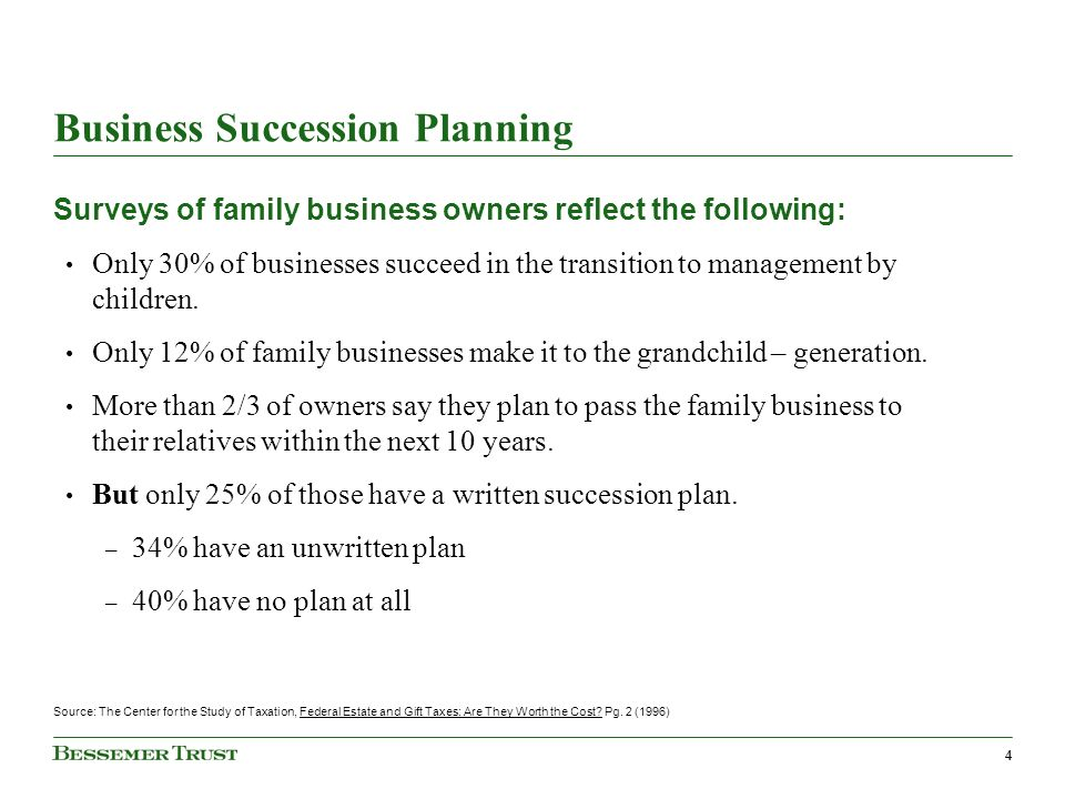 44 Business Succession Planning Surveys of family business owners reflect the following: Only 30% of businesses succeed in the transition to management by children.
